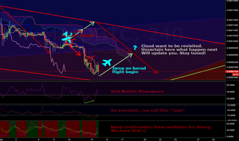 MAIDBTC: Long maid ;) Market dictates us.
