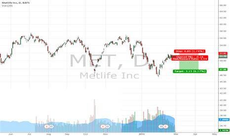 MET: Low Volume