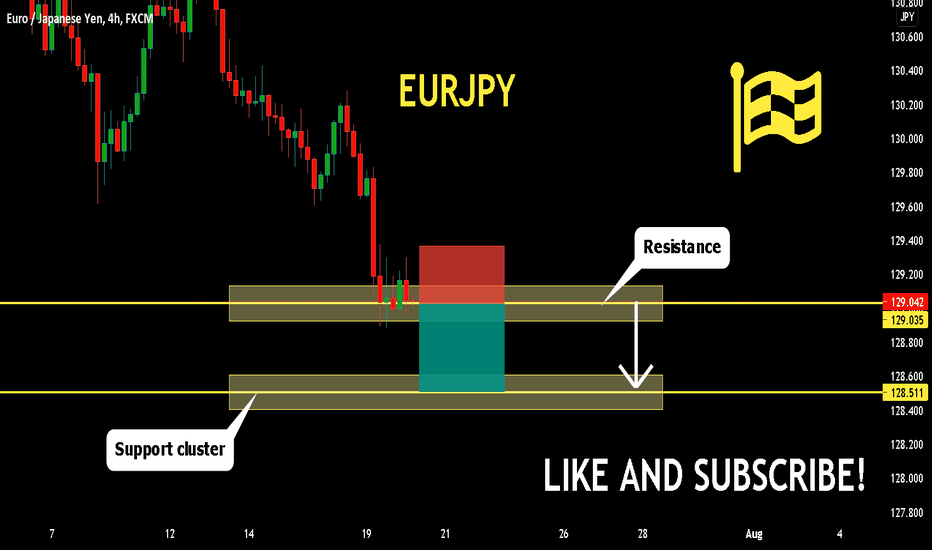 EURJPY will move lower short!
