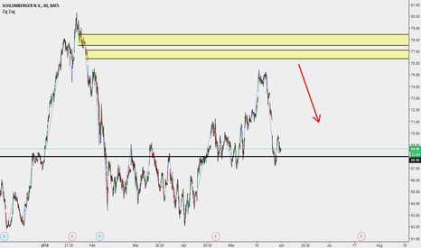 Slb Stock Price And Chart Tradingview