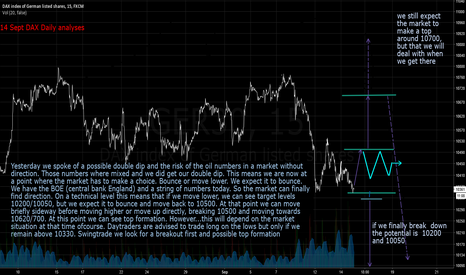 GER30: 15 sept 2013 DAX daily analyses