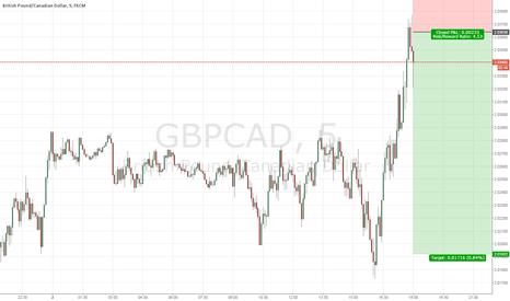 GBPCAD: Just a swing entry