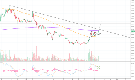 XRPUSD: Ripple Looks Strong As it Approaches Resistance (XRP)