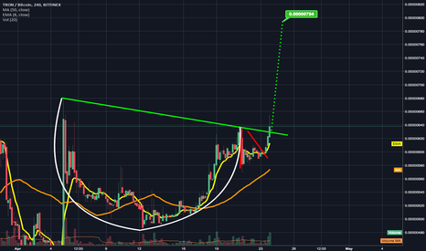 TRXBTC: Cup & Handles forming all over cryptomrkt; TRX just broke above!