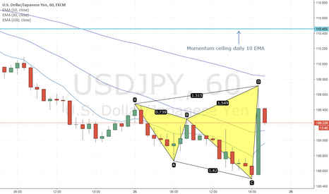 USDJPY: USDJPY still way under momentum ceiling. This puppy is going low