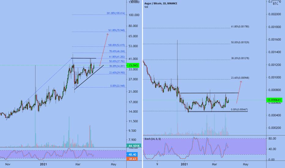 rep btc tradingview