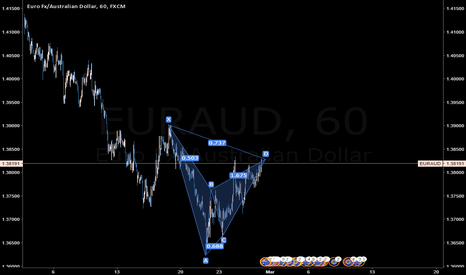 EURAUD: EURAUD-downtrend - butterfly