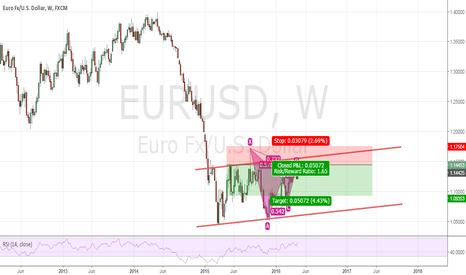 EURUSD: EURUSD - Weekly