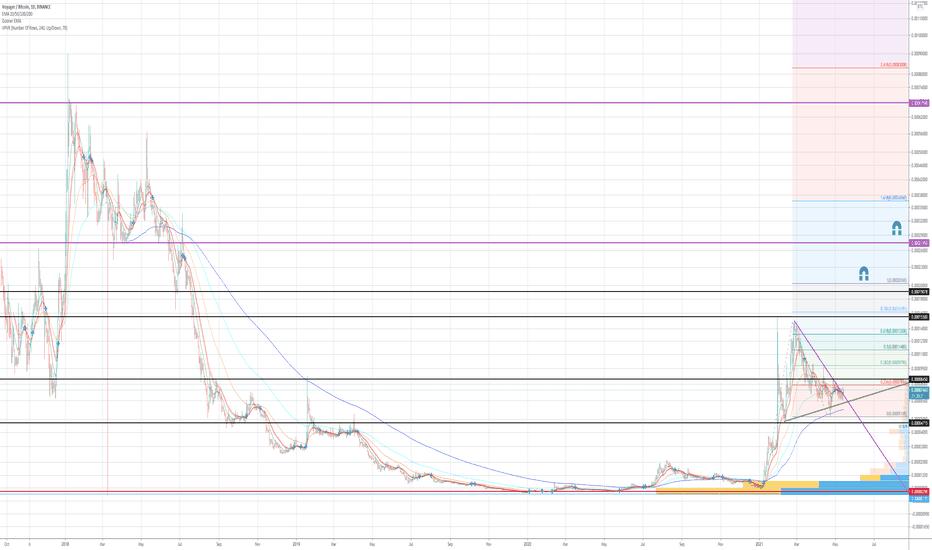 bqx btc tradingview bitcoin prekiauja kapitalo prieaugio