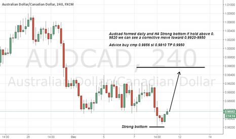 AUDCAD: Audcad buy advice on strong support