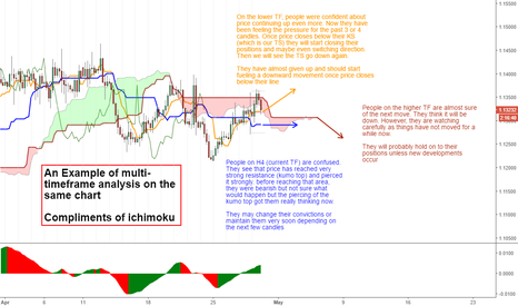 "EURUSD: An Example of trader ""psychoanalysis""..."
