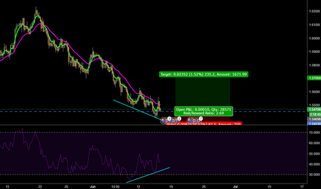 EURNZD: EURNZD ready to go long
