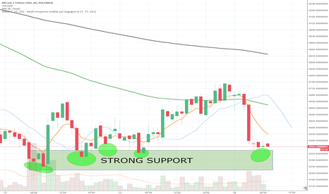 BTCUSDT: BTC - STRONG SUPPORT LINE WILL HOLD US DURING CONSENSUS 2018