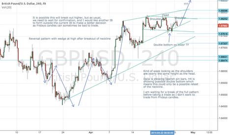GBPUSD: This could be possible