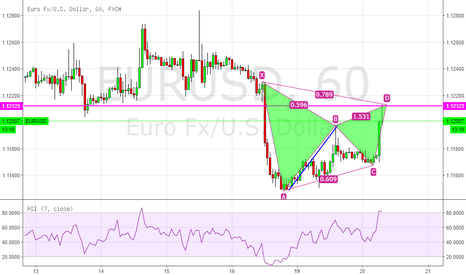 EURUSD: https://uk.tradingview.com/chart/DGLaPkF0/