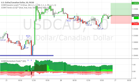 USDCAD: USDCAD Simple Long
