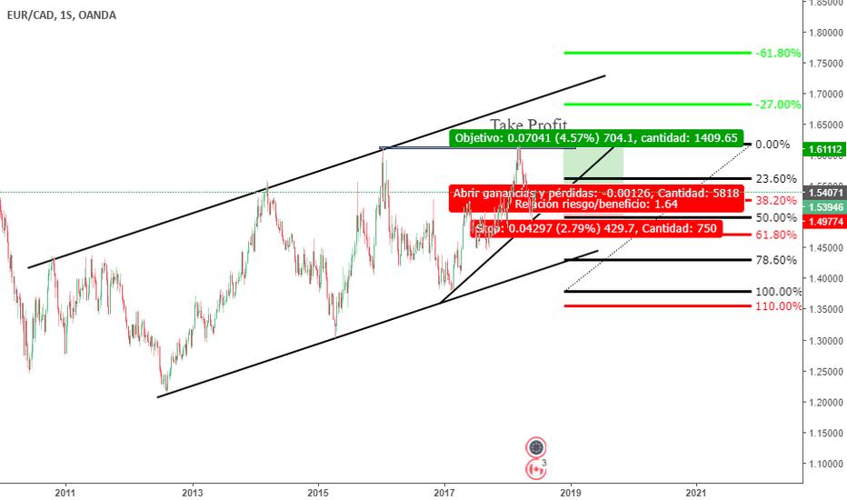EURCAD: EUR/CAD Temporalidad Semanal