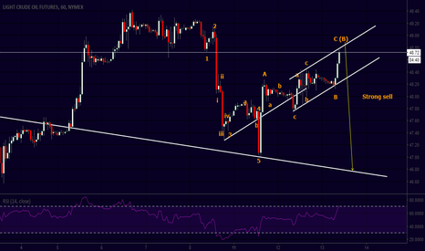 CL1!: SHort level reaching , short position anything above 48.77