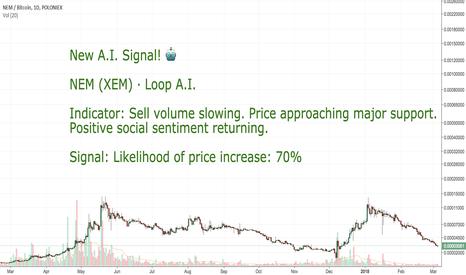 XEMBTC: CoinLoop AI Signal: New Economic Movement (XEM) - BUY