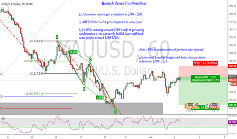 XAUUSD: Gold XAUUSD Bearish Trend Continuation - Part 2