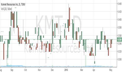 KMT: Precious metal arbitrage - Komet Resources (KMT.CN)