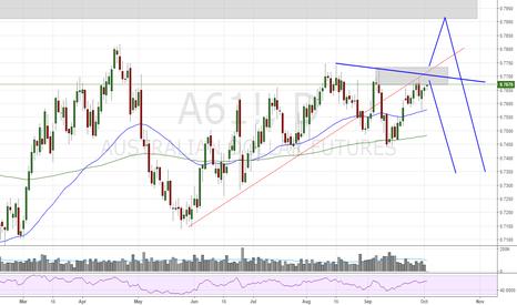 A61!: A61 Short AUD Index
