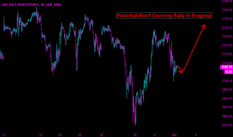 ES1!: Potential Short Covering Rally in Progress