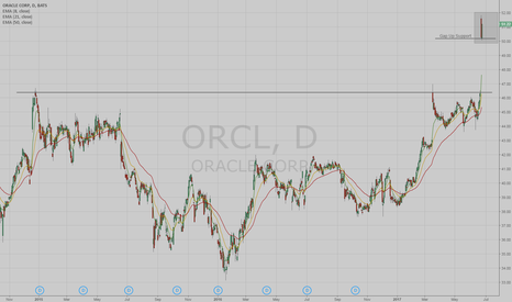 ORCL: ORCL on the move...