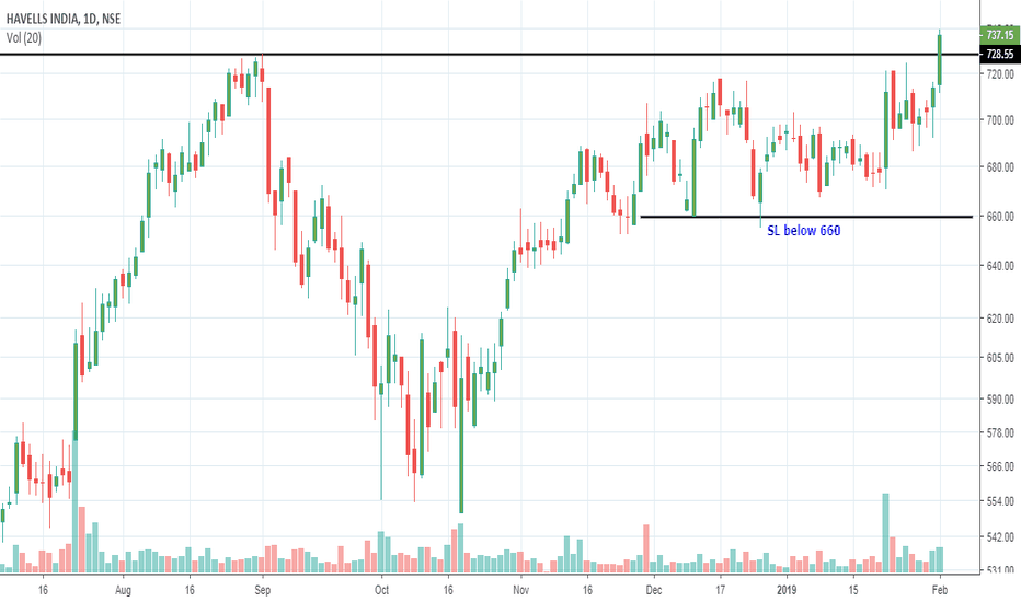 HAVELLS: Havells Cup and Handle BO