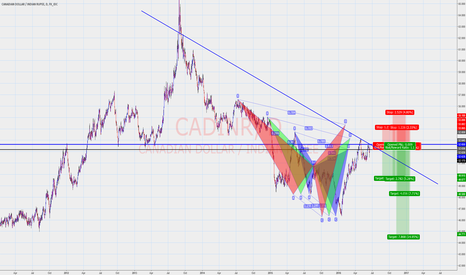 CADINR: Mutliple Cyphers at play