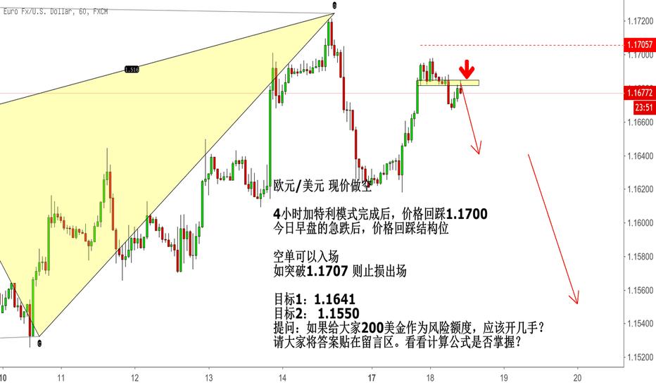EURUSD: 欧元/美元 9.18 交易机会出现