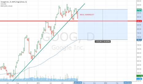 GOOG: GOOG SHORT TO $840