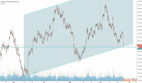 XAUUSD: Gold possible long trendchannel