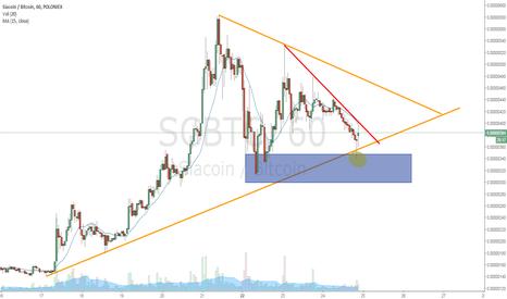 SCBTC: Break that redline