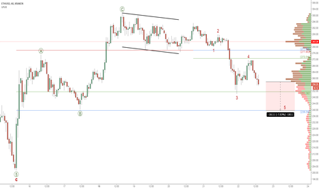 ETHUSD: Ethereum (ETHUSD): Another Intraday Short