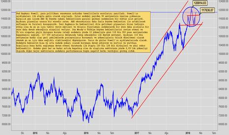 XU100: Borsa Günü Yükselişle Kapattı