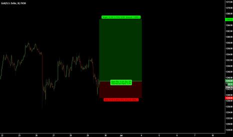 XAUUSD: GOLD / 30 trades / Trade 5#