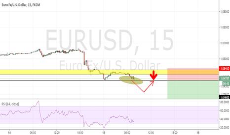 EURUSD: EURUSD - Wait for the breakdown and short the pullback!
