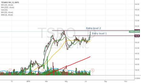 TSRO: TSRO is breaking out