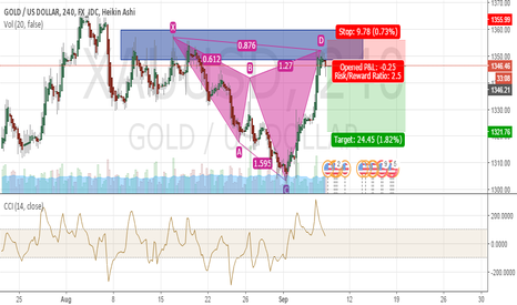 XAUUSD: XAUUSD - Bearish Shark Trade Setup