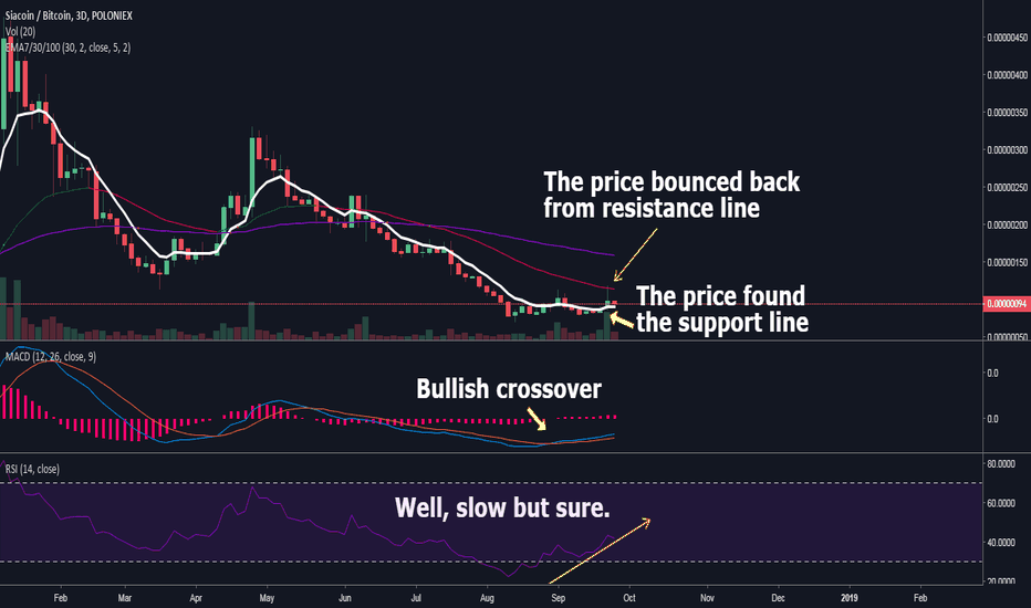 SCBTC: Boys, we're on the right track. SCBTC