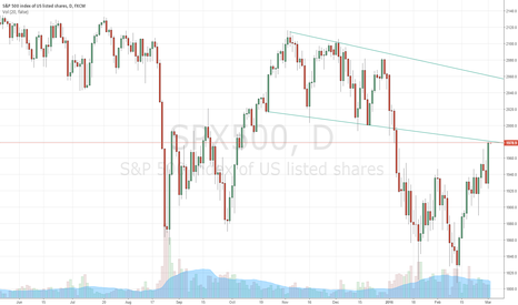 SPX500: S&P at resistance?