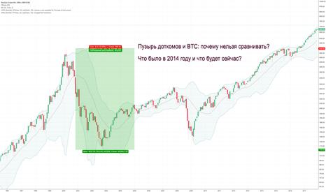 NASX: BTC и пузырь доткомов, а так же коррекция 2014 года