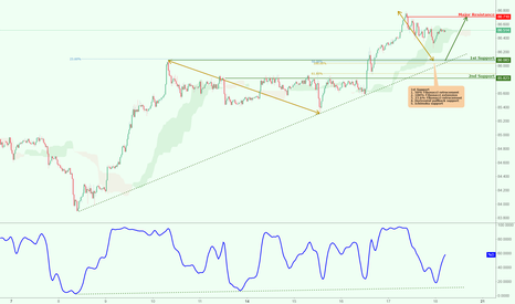 CADJPY: CADJPY seeing strong bullish momentum, potential for a further r