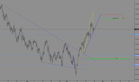 USDJPY: UJ POSSIBLE REVERSAL ZONE AND SHORT SET UP