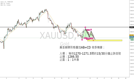 XAUUSD: 黃金AB=CD疊加蝴蝶型態止跌信號做多機會