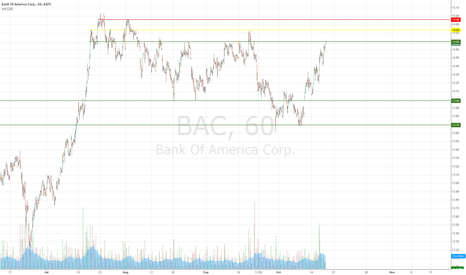 BAC: BAC Hitting Resistance
