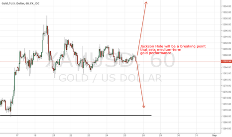 XAUUSD: Brief overview before the Jackson Hole meeting