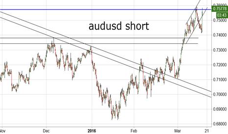 AUDUSD: audusd short