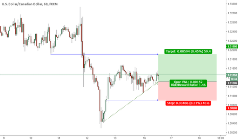 USDCAD: USDCAD - BUY LIMIT 1.3130 | STOP 1.3090 | TAKE 1.3190